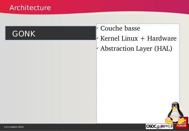 Le 5 octobre 2013 ➢ GONK ➢ GECKO ✔ Exécutiondesapplications (runtime) ✔ Mécanismedelancementdans FirefoxpourHTM...