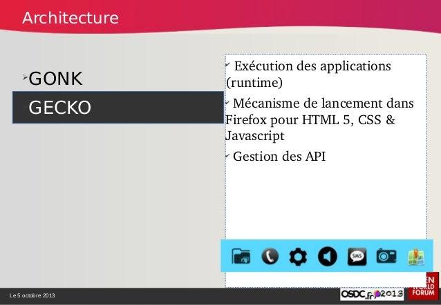 Le 5 octobre 2013 ➢ GONK ➢ GECKO ➢ GAIA ✔ Interfaceutilisateur ✔ ConstructionAPIFullWeb ✔ HTML5+openWeb Archite...