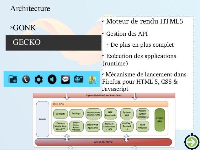 ➢GONK ➢GECKO ➢GAIA ✔ Interfaceutilisateur(IHM) ✔ ConstructionAPIFullWeb ✔ HTML5+openWeb ✔ Communiqueavec...