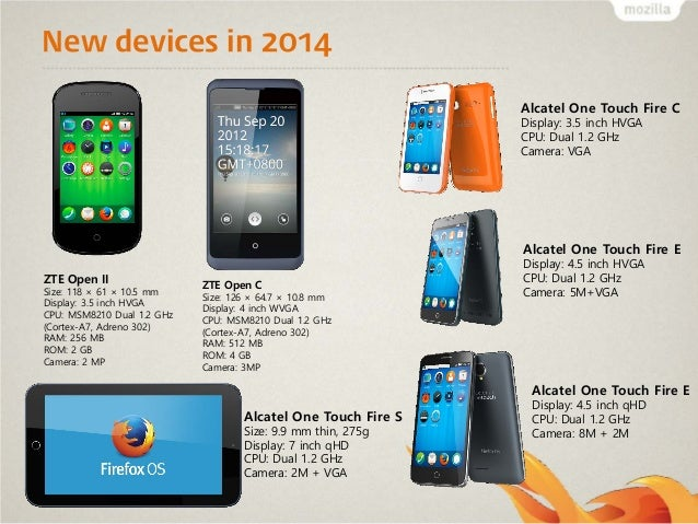 Mozilla Firefox OS, its Technical Platform and Future - ISET