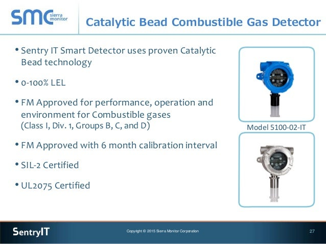 Sentry IT Fire & Gas Detection Overview