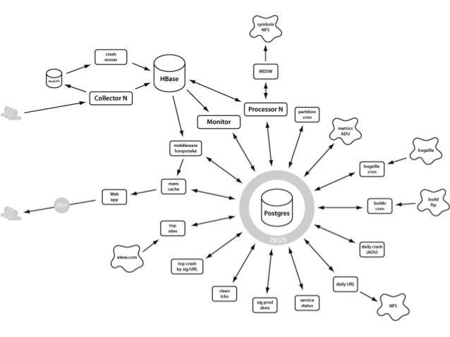 Crx B16 Vacuum Diagram