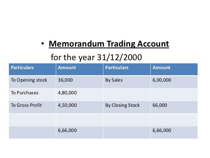 Fineco trading opzioni binarie truffa