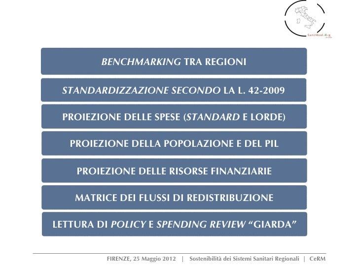 SEminario di Nicola Salerno a UniFi il 25 Maggio 2012 Slide 2