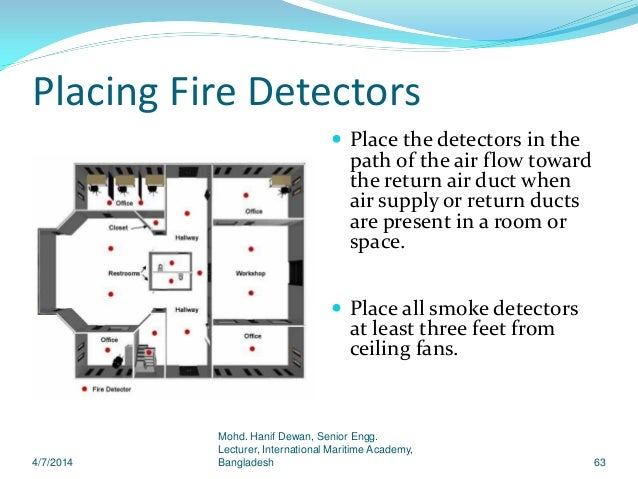 fire fighting and solas requirements