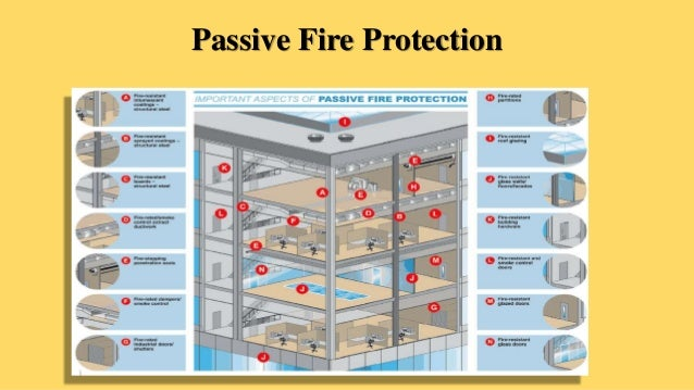 Fire protection systems unit i