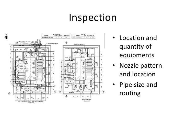Fire protection system, inspection and test