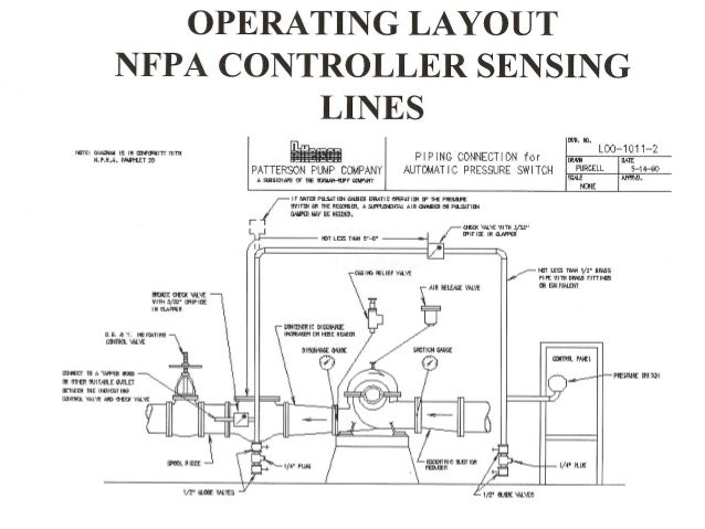 Fantastic Wiring Diagram For Fire Pump Basic Electronics Wiring Diagram Wiring 101 Ivorowellnesstrialsorg