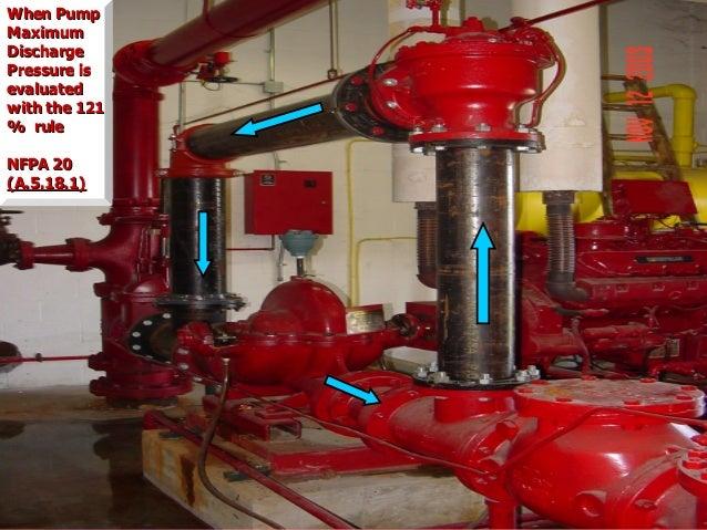 Fire Pump Tutorial