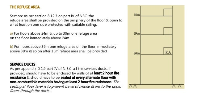 Fire regulations for buildings