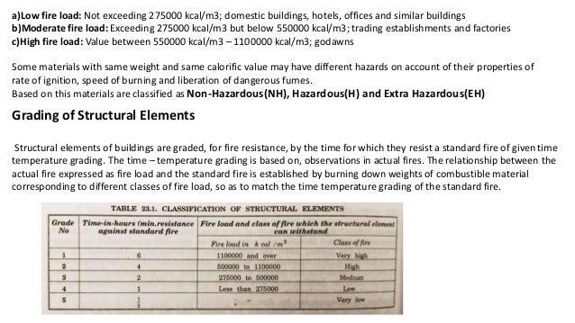 classification of building materials pdf