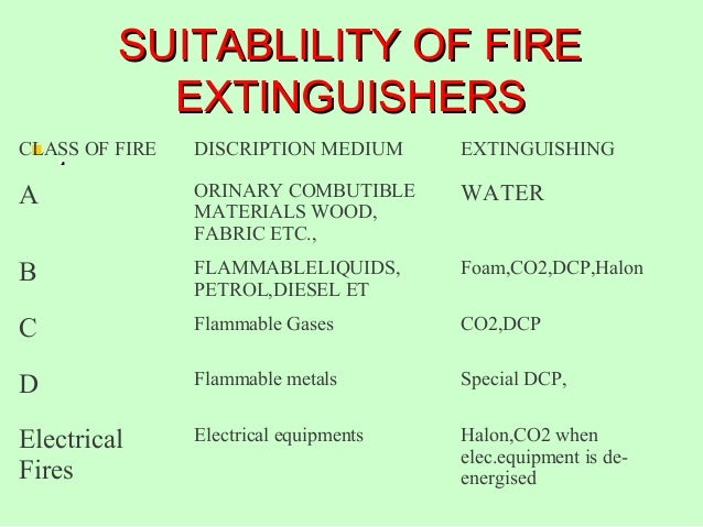 fire safety introduction Section 6 fire safety chapter 1 introduction page | 1 laboratory safety manual section 6 fire safety introduction purpose both flammable and combustible materials are commonplace in most duke laboratories.