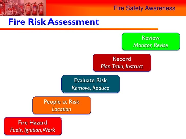 steps and strategies of fire defense planning This article is a list of military strategies and concepts that are commonly recognized  named after quintus fabius maximus verrucosus in his defense against.