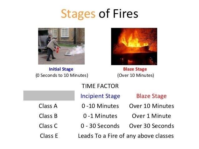 Solid oxygen bing images - The basics of fireplace safety ...