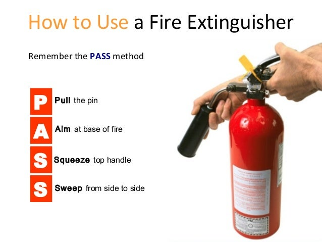 Chimney Fire Extinguisher Types