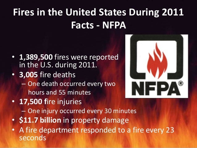 Facts about fire the best fact in 2018 for Facts about house fires