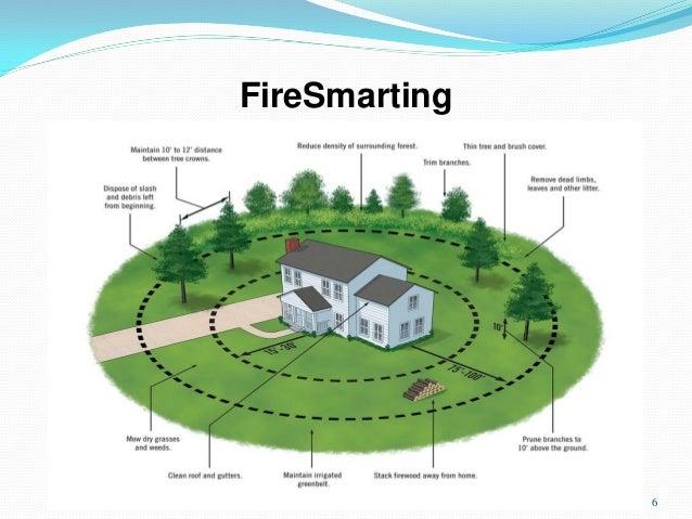Firesmart Presentation