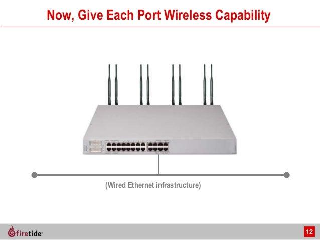 Indoor wireless mesh ap access best free home design for Indoor wifi network design