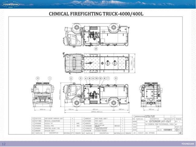 firetruck schematics standard electrical wiring diagram