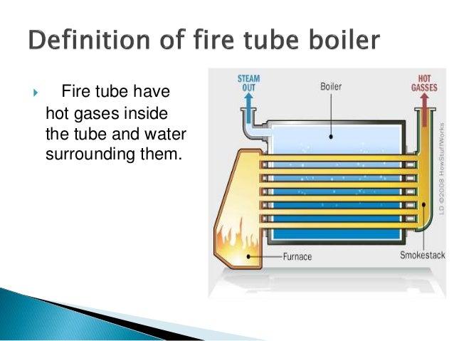 Fire Tube Boiler ~ Fire tube boiler complete