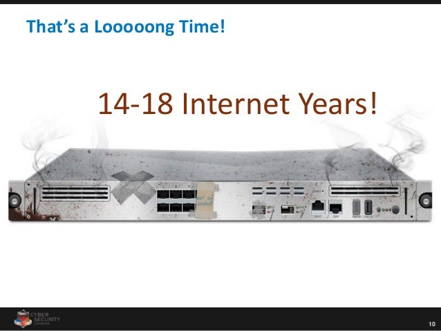 10 That's a Looooong Time! 14-18 Internet Years!