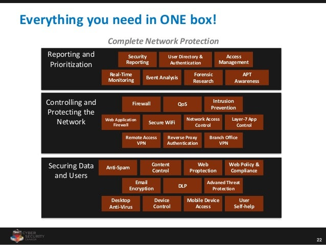22 Reporting and Prioritization Controlling and Protecting the Network Securing Data and Users Everything you need in ONE ...