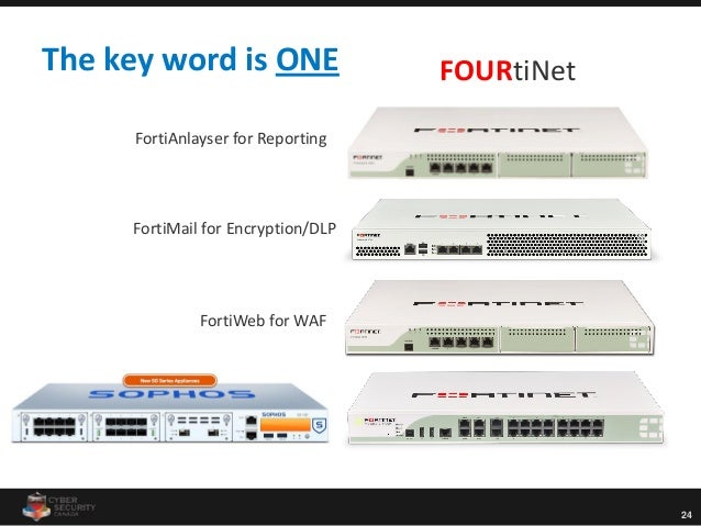 24 The key word is ONE FortiAnlayser for Reporting FortiMail for Encryption/DLP FortiWeb for WAF FOURtiNet