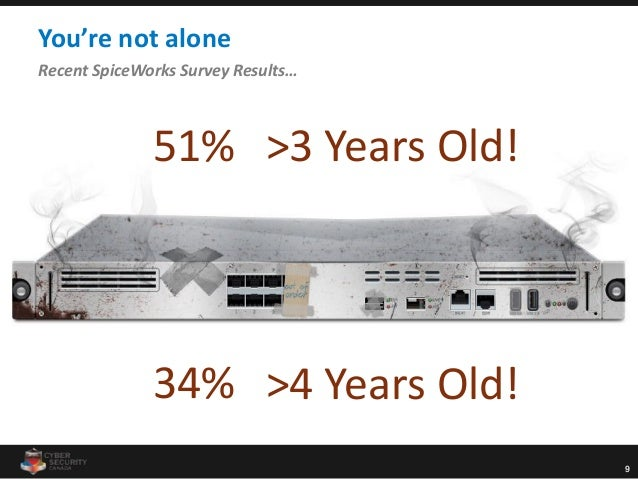 9 You're not alone Recent SpiceWorks Survey Results… >3 Years Old!51% >4 Years Old!34%