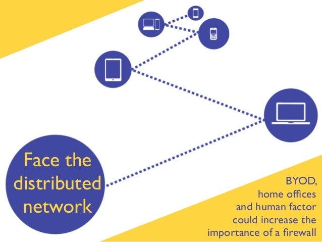 Face thedistributed                   BYOD,                        home offices network           and human factor         ...