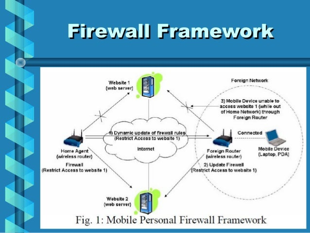 Thesis on firewall security