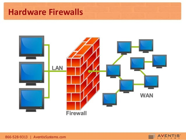 Configuring Your Hardware Firewall