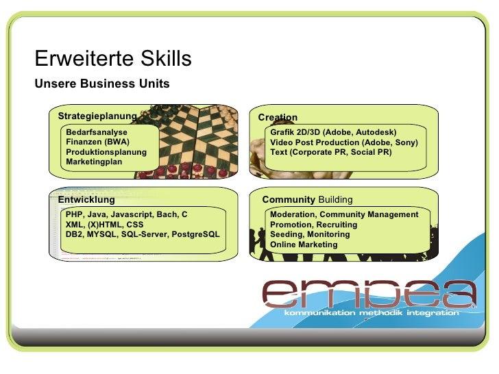 Erweiterte Skills Unsere Business Units Strategieplanung Entwicklung Creation Community  Building Bedarfsanalyse Finanzen ...