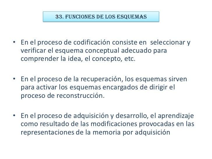 2. CARACTERÍSTICAS DE LOS ESQUEMAS<br /><ul><li>Disponen de slots.