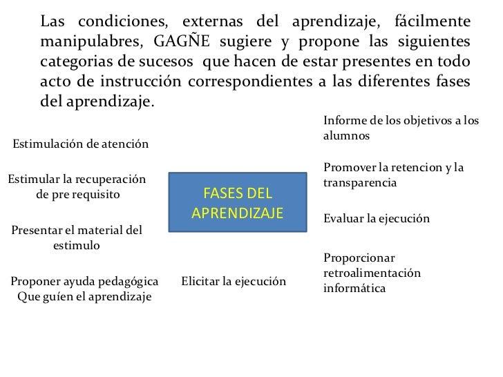 APLICACIONES<br />Las teorías del procesamiento de la información brindan un aporte significativo al manejo de las dificul...