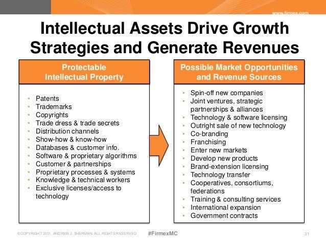 Cognitive assets