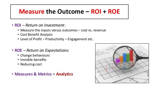 What we can measure = The Tip of the iceberg RECRUITMENT FEES ADVERISTING FEES JOB POSTING COSTS HIRING PROCESS TIME CONVE...