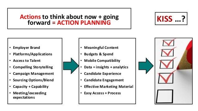 Slide no: 32 Future Recruitment Social Human Mobile Technology Evolving