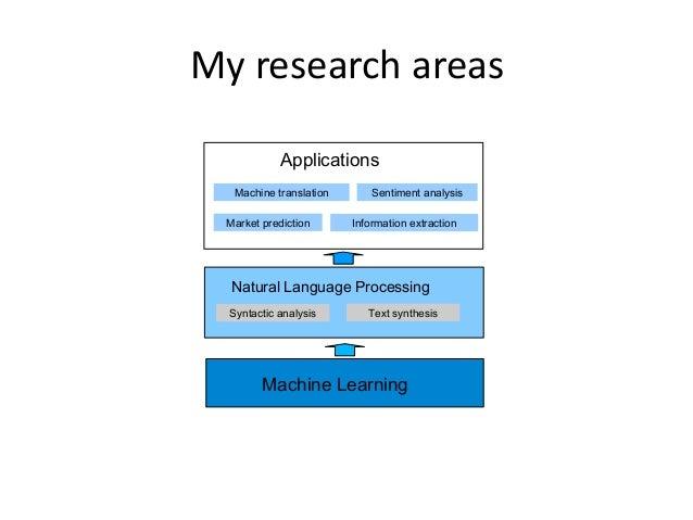 Deep Learning for Stock Prediction Slide 2