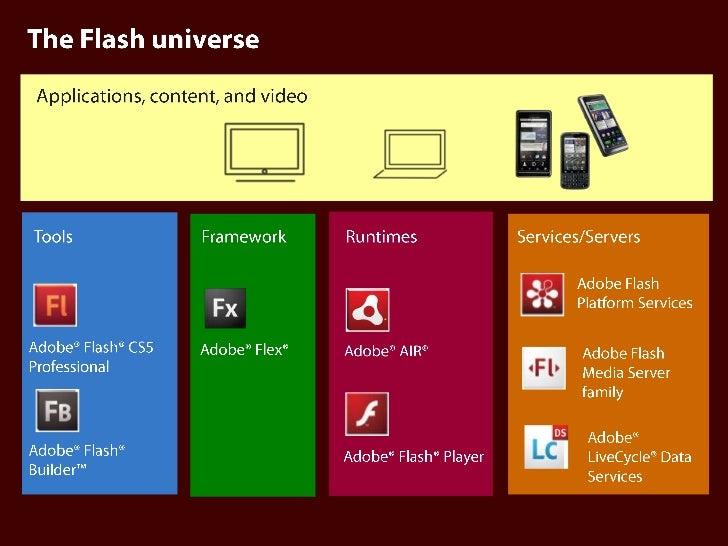 application flash