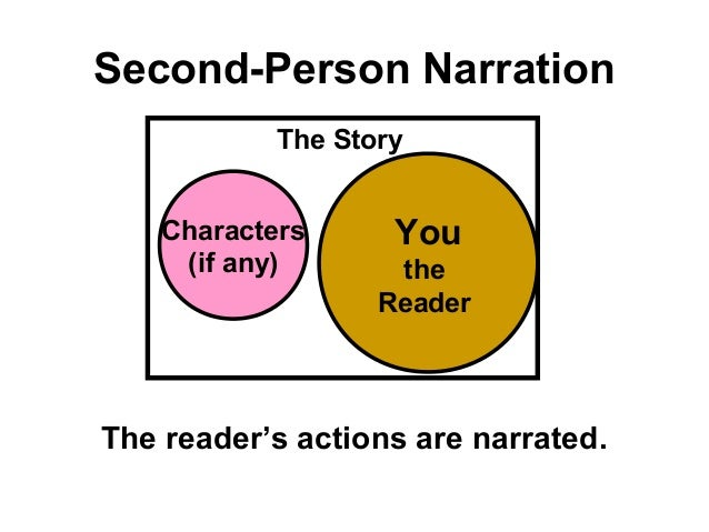 """second person narrator Sometimes in fiction, we encounter an authorial narrative perspective that goes something like this: """"if you travel in this part of the country, you're likely to notice """" this is second-person point of view, and you'll probably find it used quite a bit but it's not the same as a second-person narration in which """"you."""