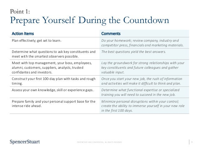 8 Point Plan For The CEOs First 100 Days
