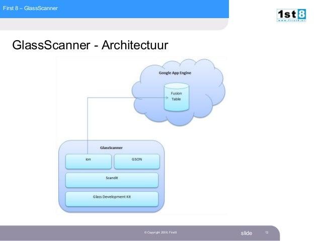 First 8 – GlassScanner slide© Copyright 2006. First8 12 GlassScanner - Architectuur