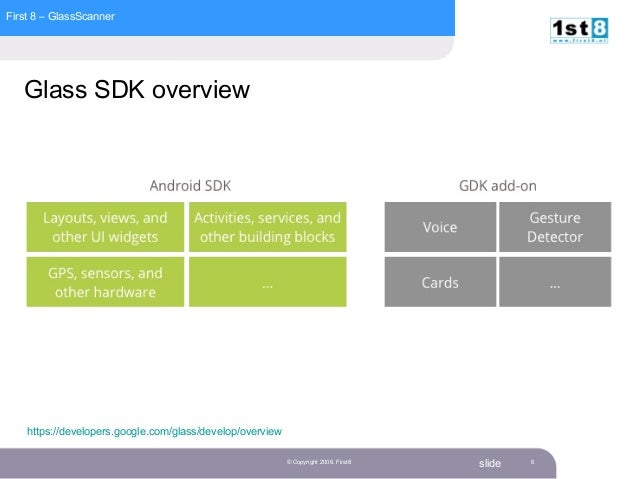 First 8 – GlassScanner slide© Copyright 2006. First8 6 Glass SDK overview https://developers.google.com/glass/develop/over...