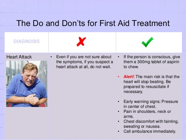 Giving First Aid Treatment Essay Checker - image 4