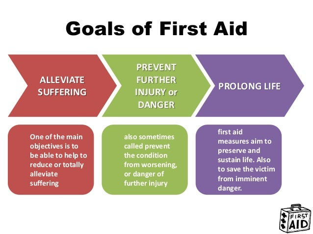 photograph relating to Printable Chart of First Aid Procedures named Straightforward Initially Help (PHILIPPINE Common)