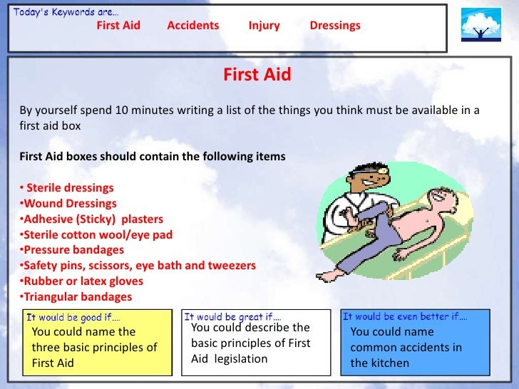 How to write a first aid book