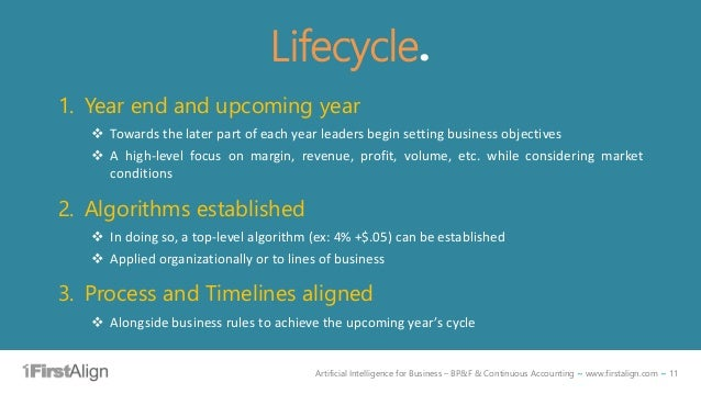 Artificial Intelligence for Business – BP&F & Continuous Accounting ~ www.firstalign.com ~ 11 Lifecycle. 1. Year end and u...