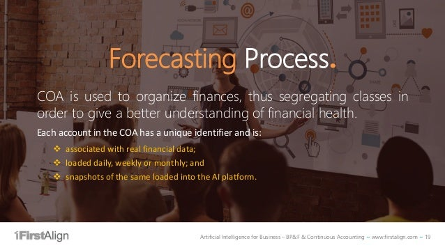Artificial Intelligence for Business – BP&F & Continuous Accounting ~ www.firstalign.com ~ 19 Forecasting Process. COA is ...