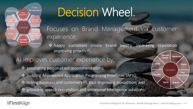 Artificial Intelligence for Business - Brand Management ~ www.firstalign.com ~ 11 Decision Wheel. Focuses on Brand Managem...