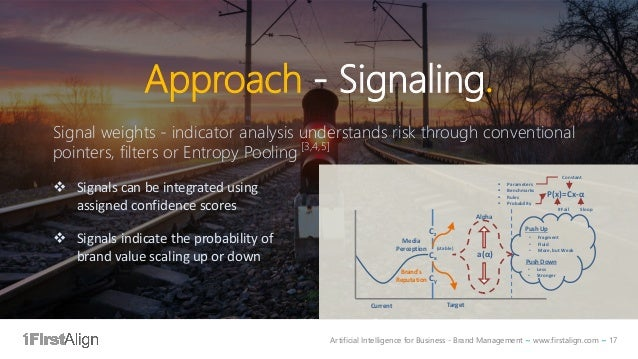 Artificial Intelligence for Business - Brand Management ~ www.firstalign.com ~ 17 Approach - Signaling. Signal weights - i...
